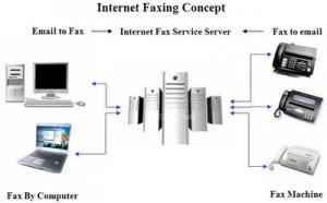 internet-fax